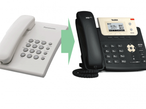 PSTN to VOIP